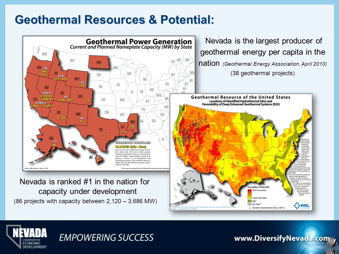 Geothermal Resources & Potential: