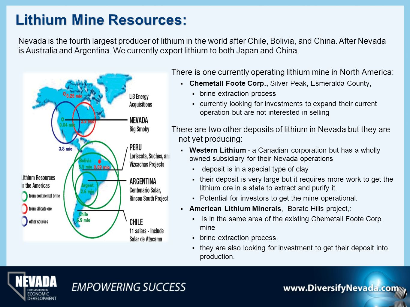 Lithium Mine Resources: