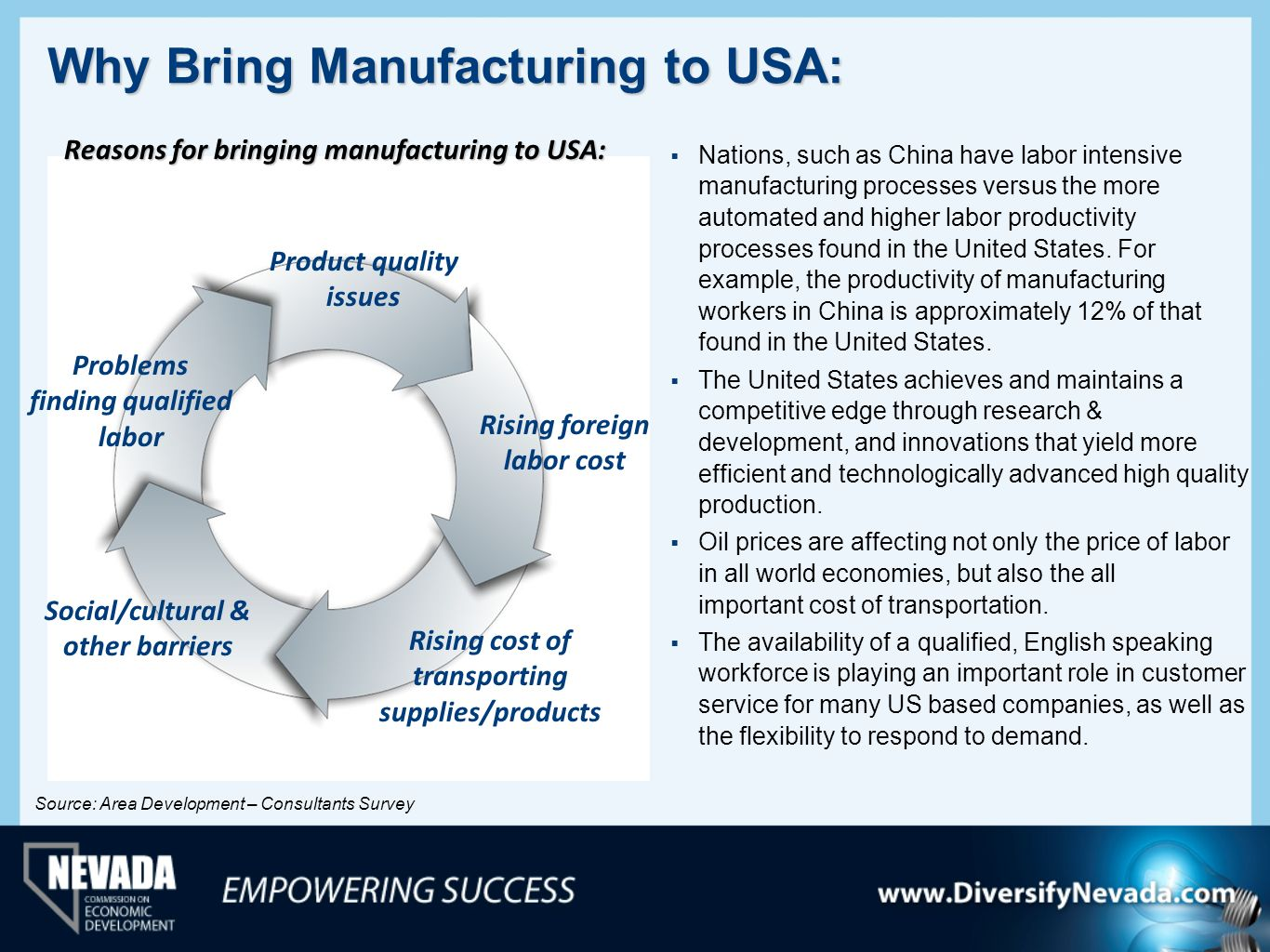 Why Bring Manufacturing to USA:
