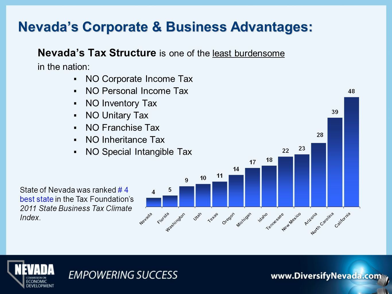 Nevada's Corporate & Business Advantages: