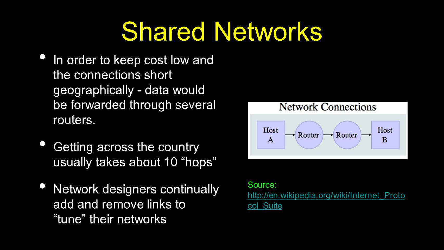 Shared Networks In order to keep cost low and the connections short geographically - data would be forwarded through several routers.