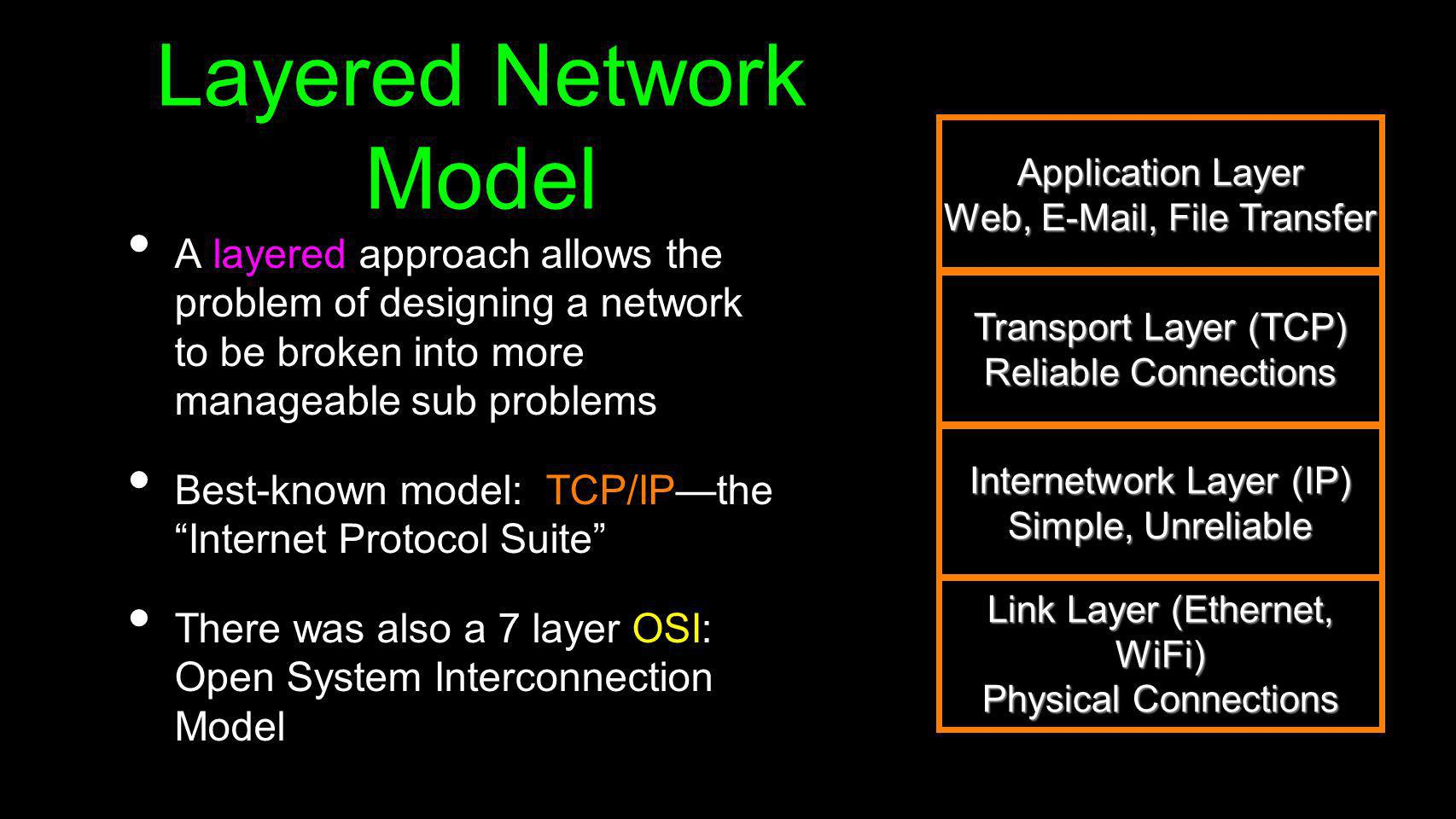 Layered Network ModelApplication Layer. Web, E-Mail, File Transfer.