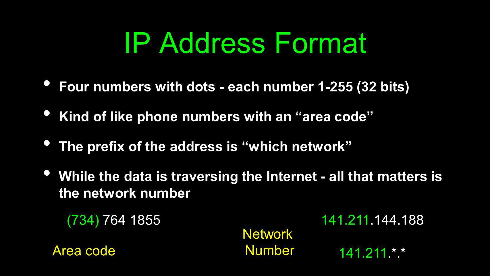 IP Address Format Four numbers with dots - each number 1-255 (32 bits)