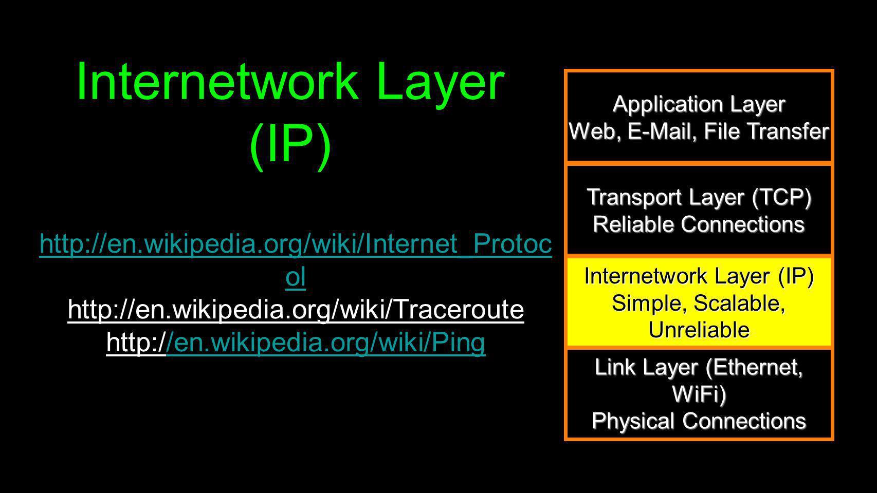 Internetwork Layer (IP)