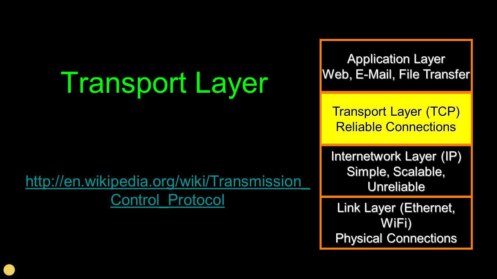 Transport Layer Application Layer. Web, E-Mail, File Transfer. Transport Layer (TCP) Reliable Connections.