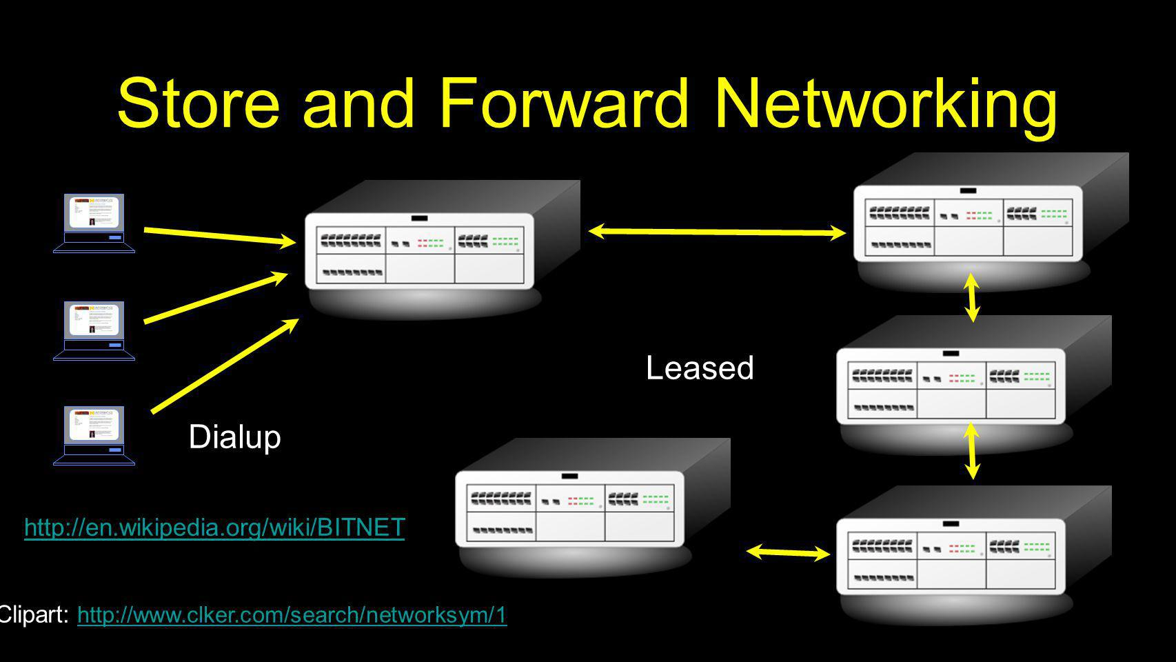 Store and Forward Networking