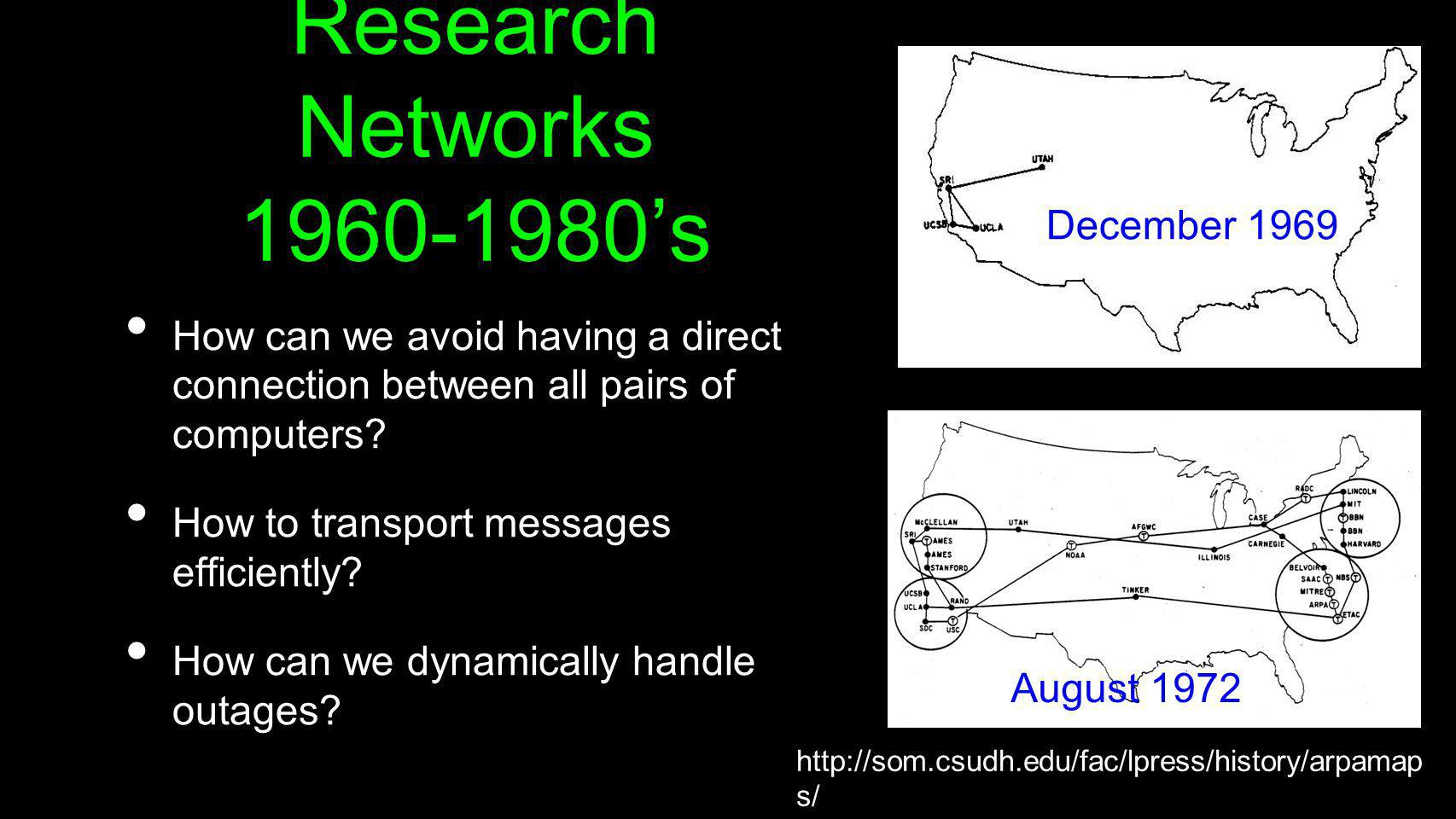 Research Networks 1960-1980's December 1969