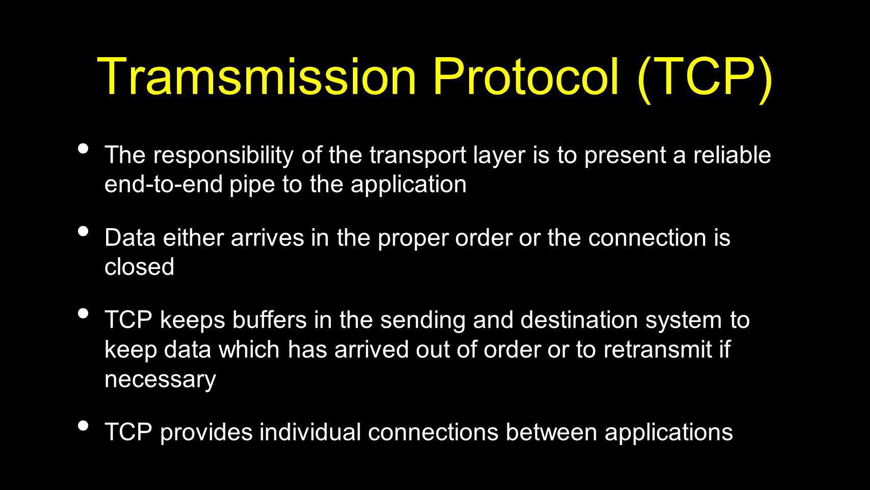 Tramsmission Protocol (TCP)