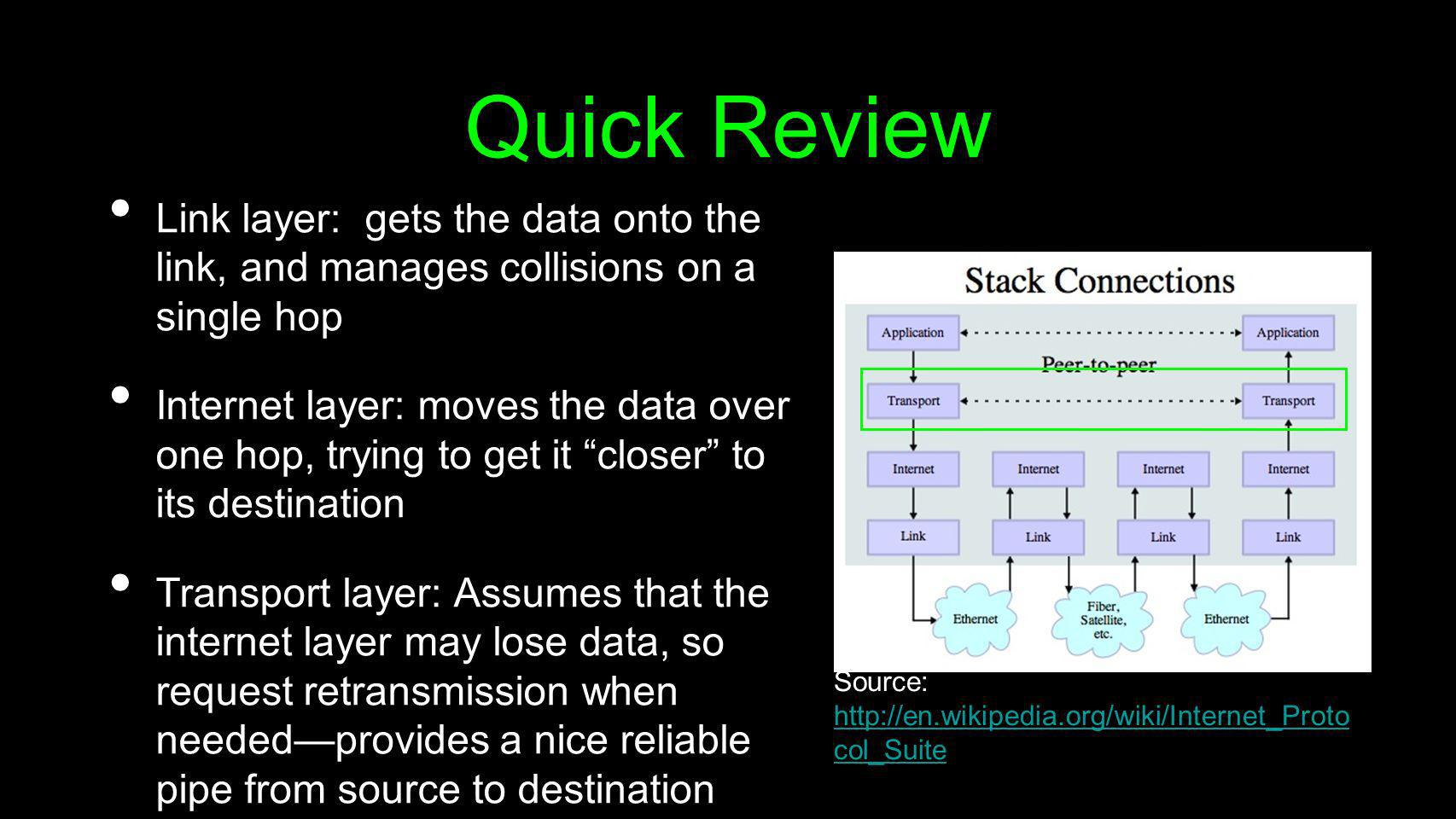 Quick Review Link layer: gets the data onto the link, and manages collisions on a single hop.