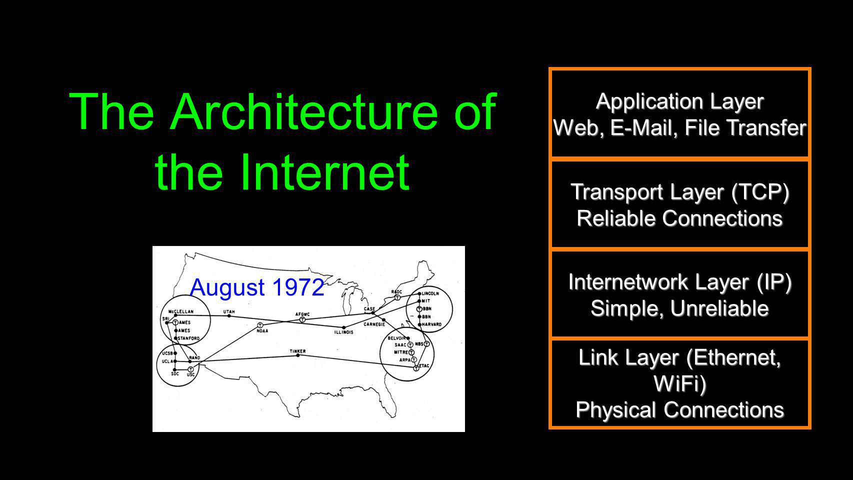 The Architecture of the Internet