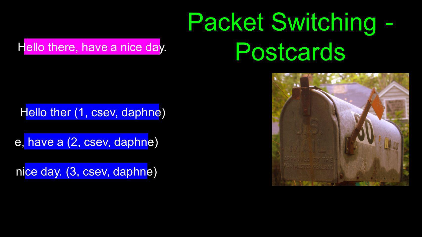 Packet Switching - Postcards