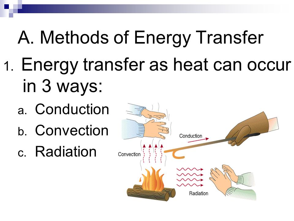 A. Methods of Energy Transfer