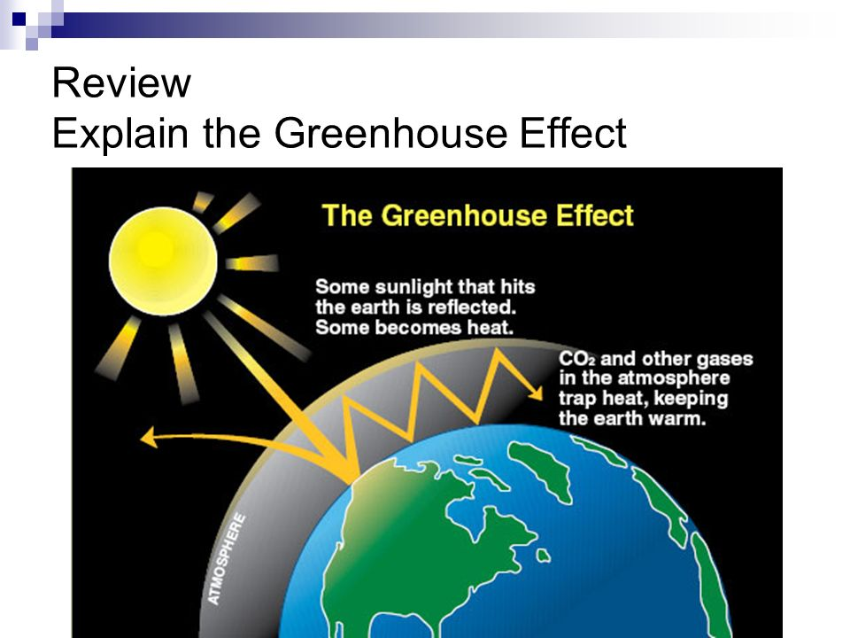 Review Explain the Greenhouse Effect