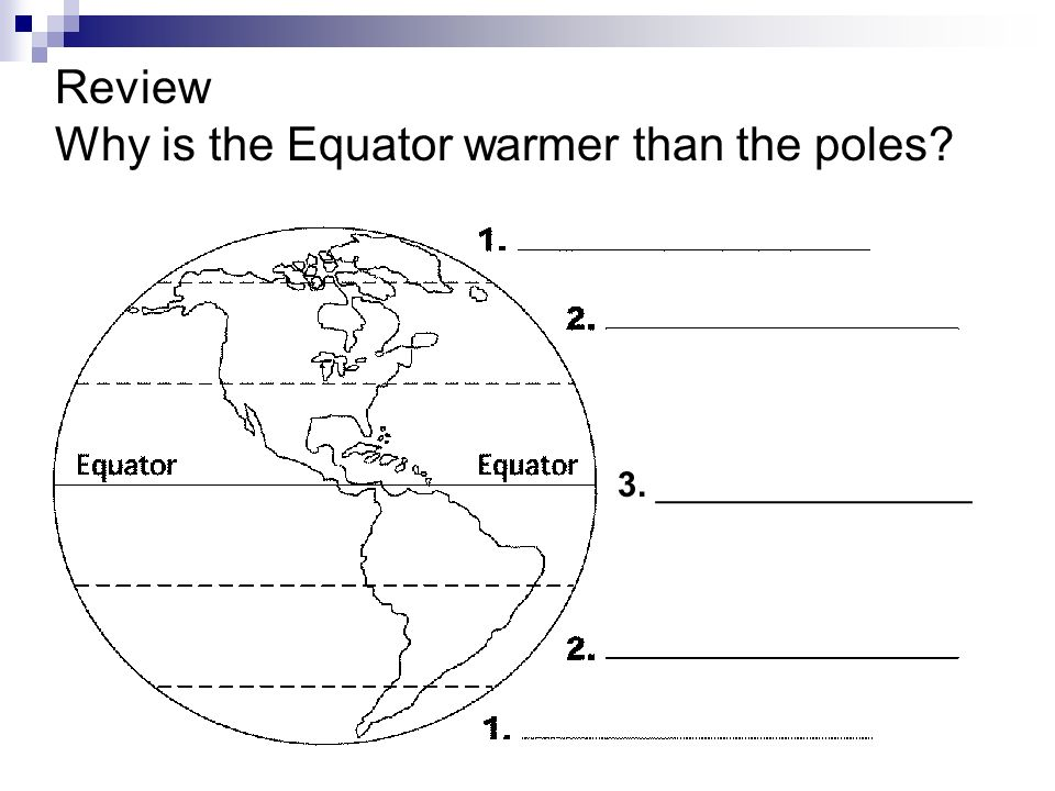 Review Why is the Equator warmer than the poles