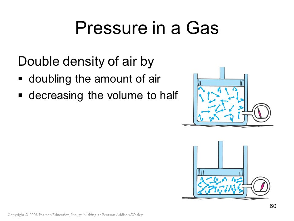 Pressure in a Gas Double density of air by doubling the amount of air