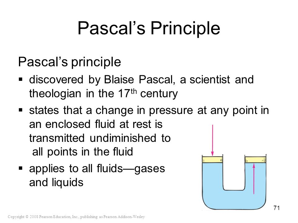 Pascal's Principle Pascal's principle