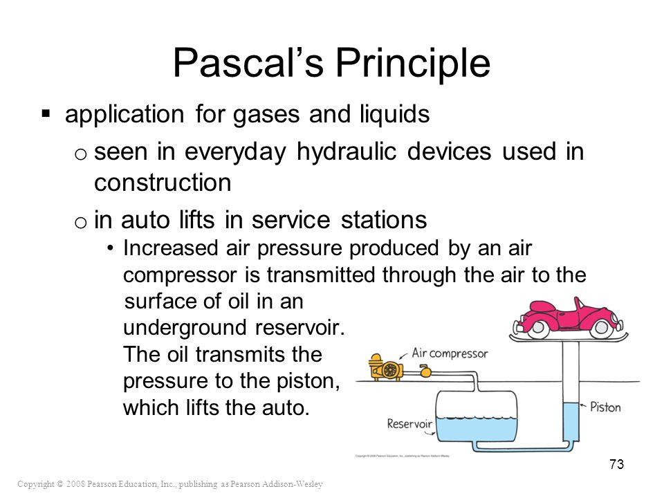 Pascal's Principle application for gases and liquids