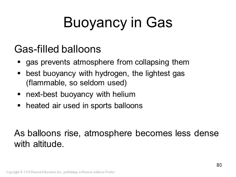 Buoyancy in Gas Gas-filled balloons