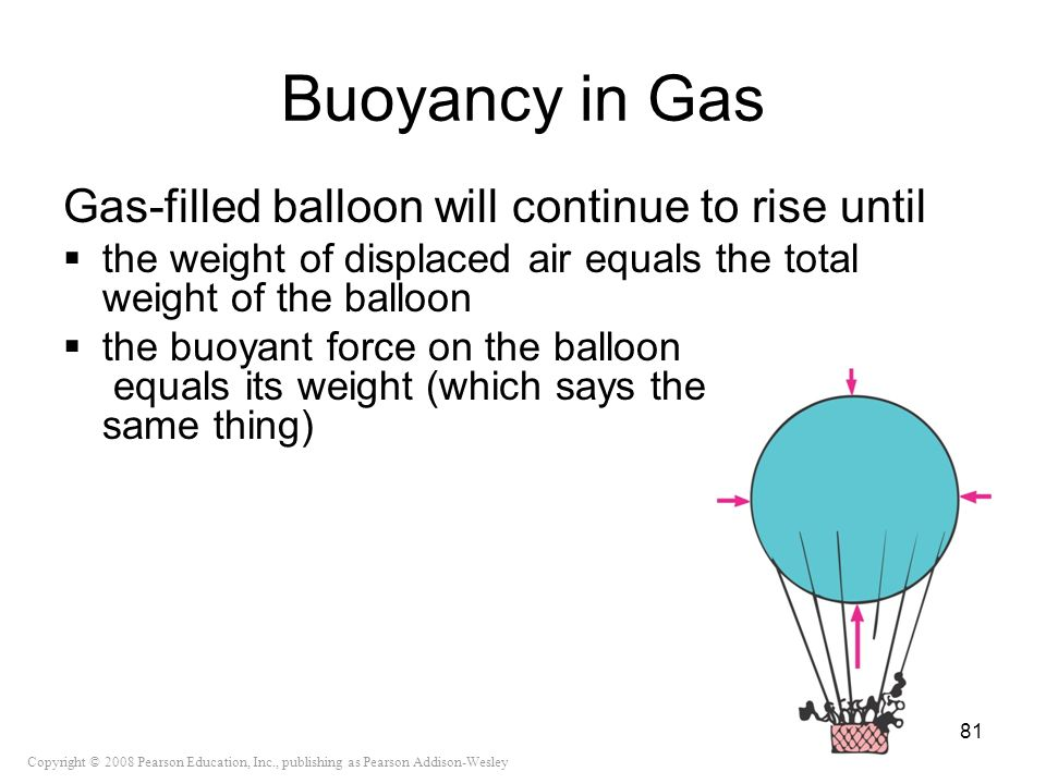 Buoyancy in Gas Gas-filled balloon will continue to rise until