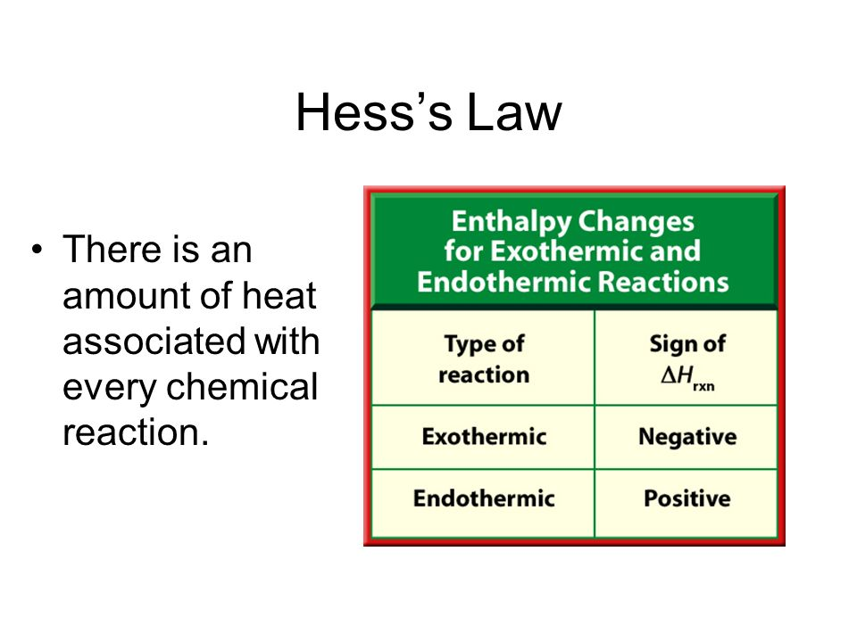 Hess's Law There is an amount of heat associated with every chemical reaction.
