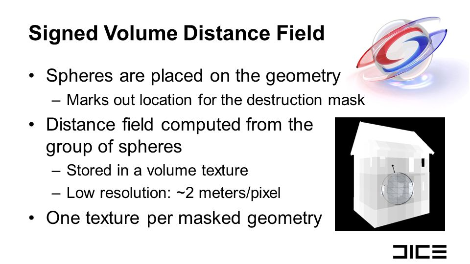 Signed Volume Distance Field