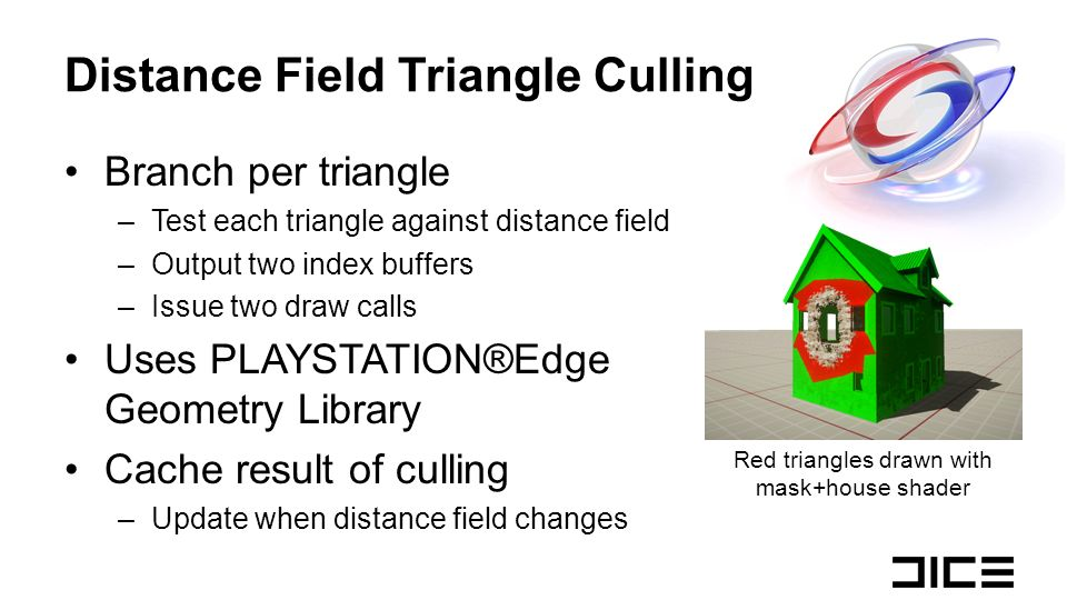 Distance Field Triangle Culling