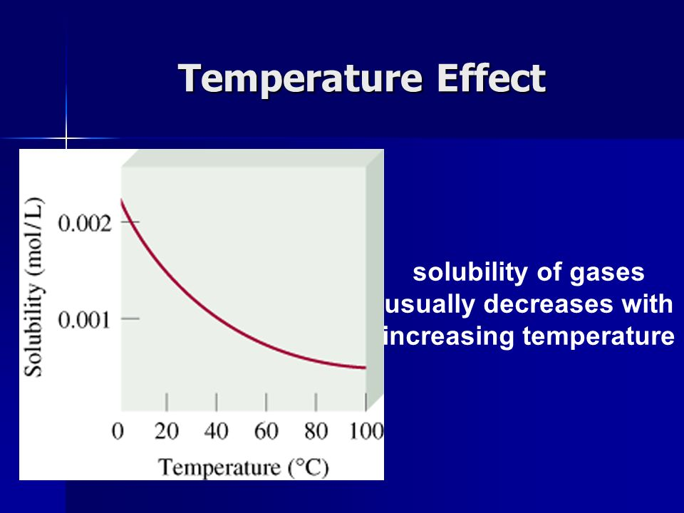 solubility of gases usually decreases with increasing temperature