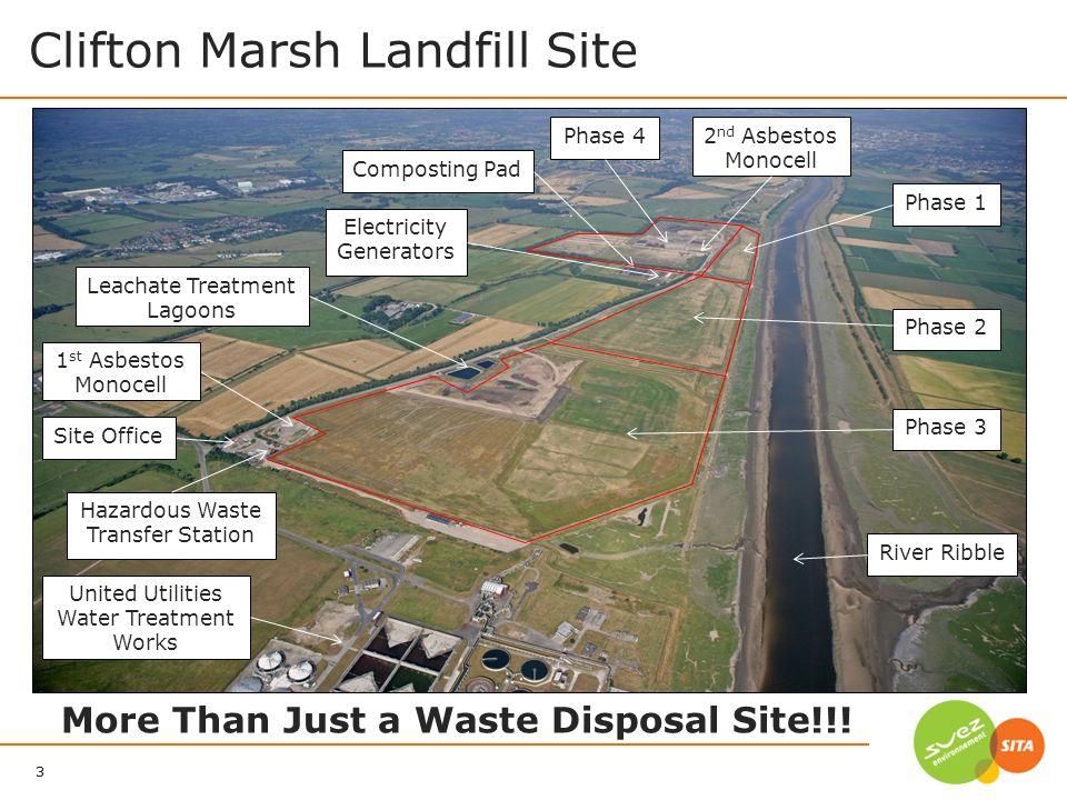 Clifton Marsh Landfill Site