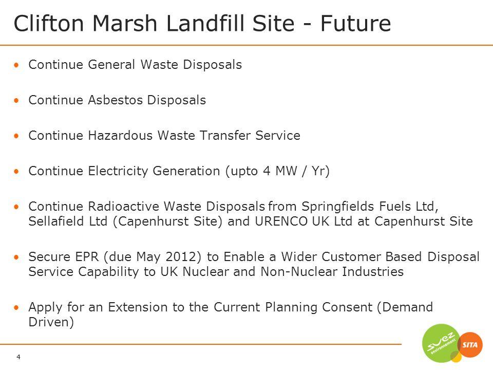 Clifton Marsh Landfill Site - Future
