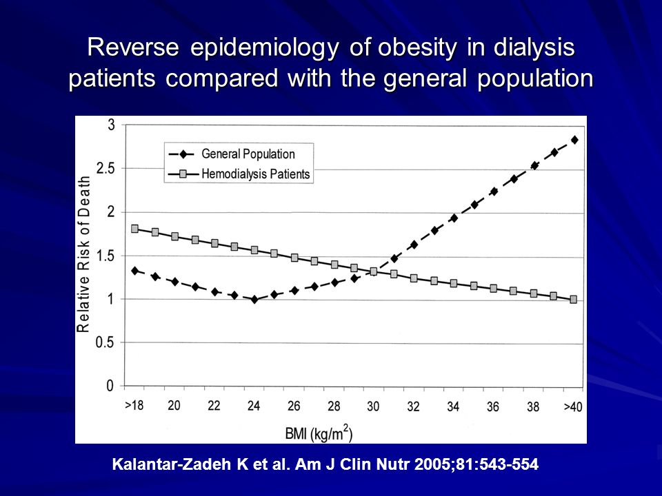 Reverse epidemiology of obesity in dialysis patients compared with the general population