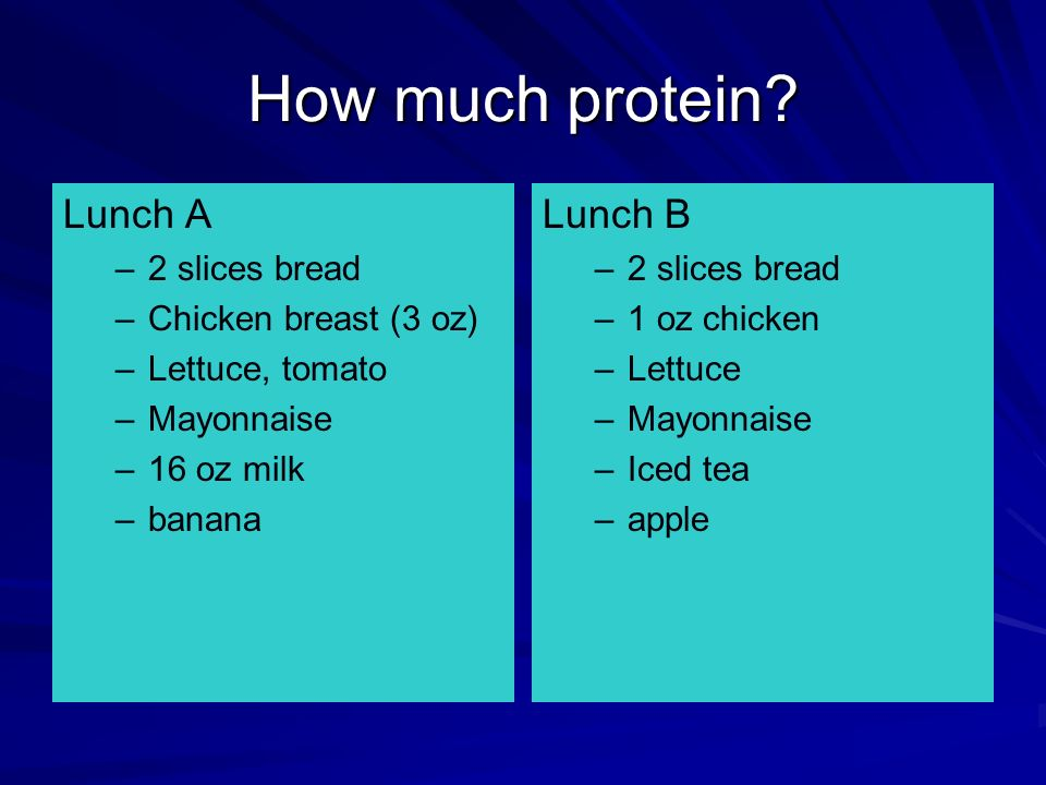 How much protein Lunch A Lunch B 2 slices bread Chicken breast (3 oz)