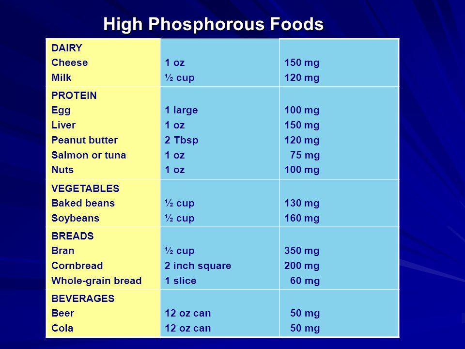 High Phosphorous Foods
