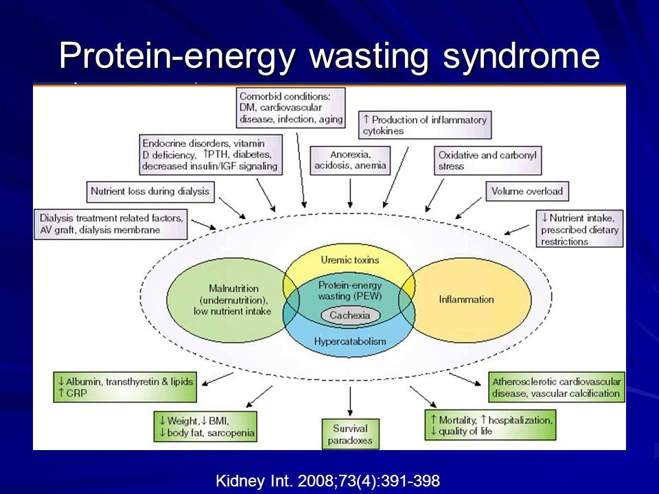 Protein-energy wasting syndrome