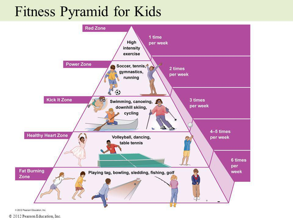 Fitness Pyramid for Kids