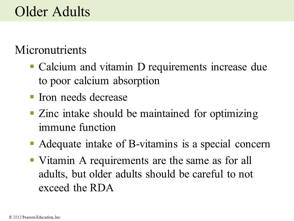 Older Adults Micronutrients