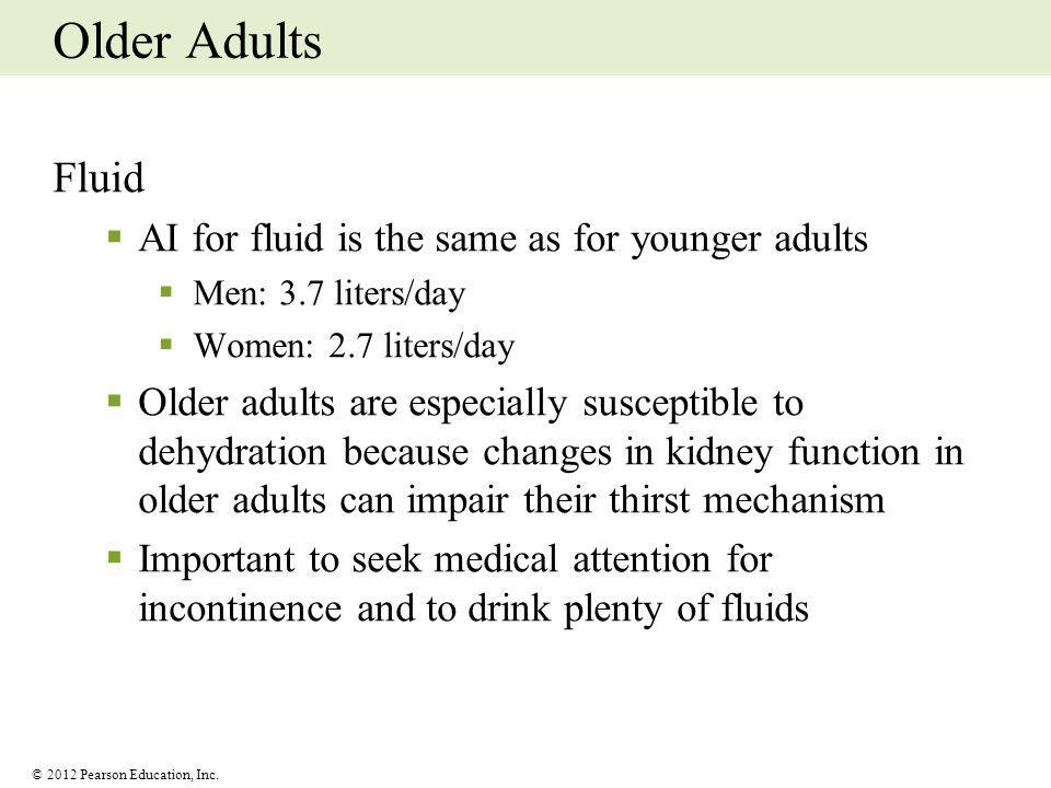 Older Adults Fluid AI for fluid is the same as for younger adults