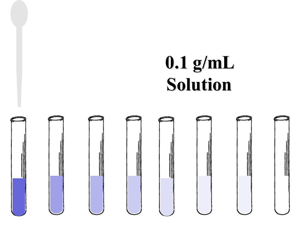 0.1 g/mL Solution