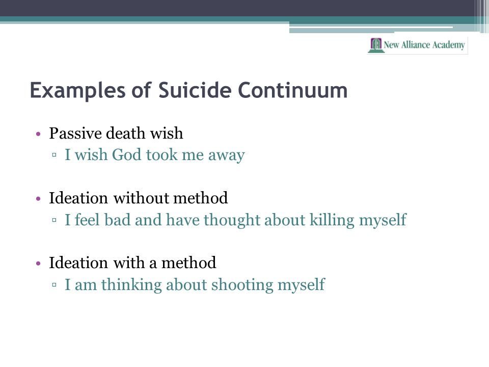 Examples of Suicide Continuum