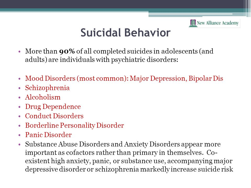 Suicidal BehaviorMore than 90% of all completed suicides in adolescents (and adults) are individuals with psychiatric disorders: