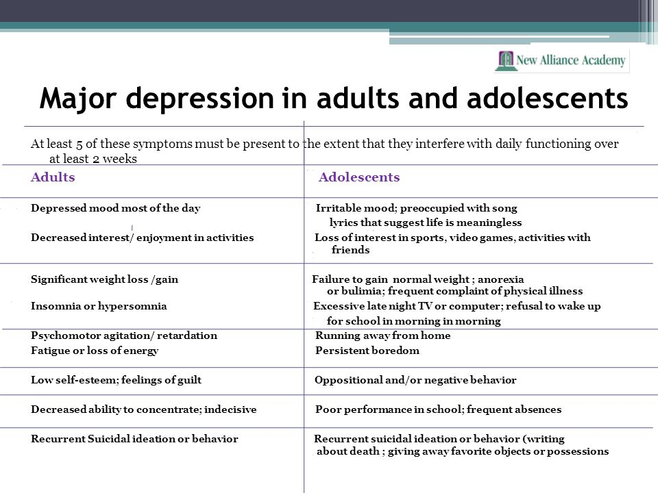 Major depression in adults and adolescents