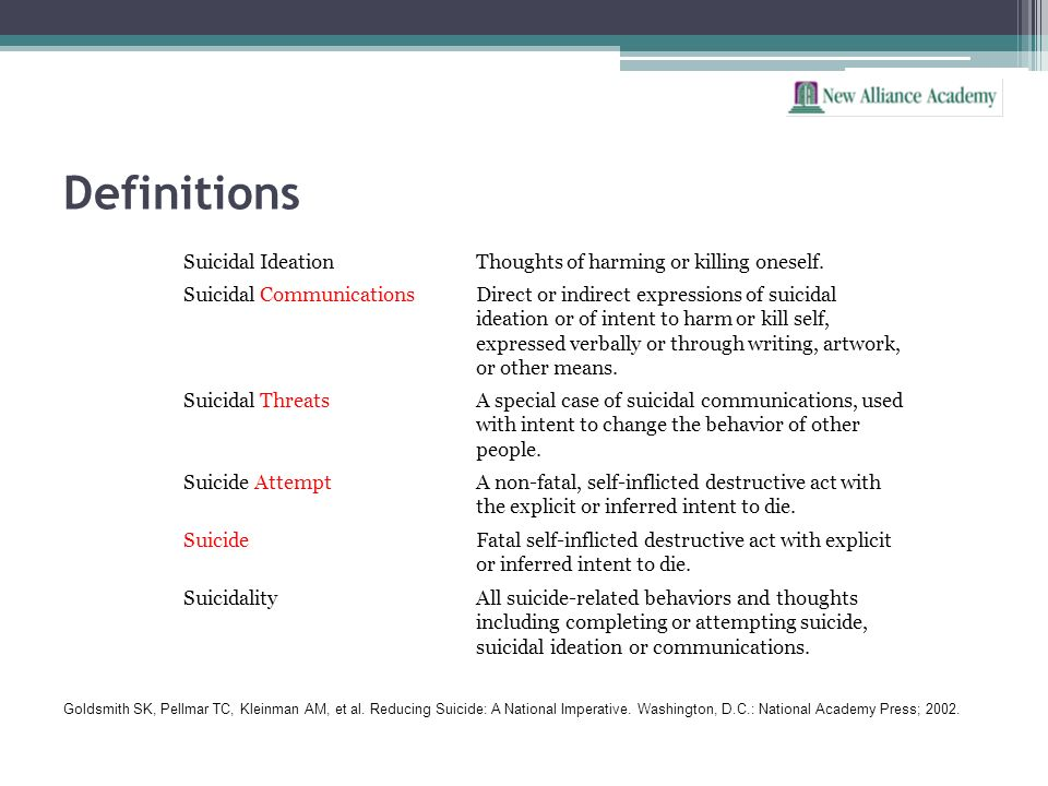 Definitions Suicidal Ideation Thoughts of harming or killing oneself.