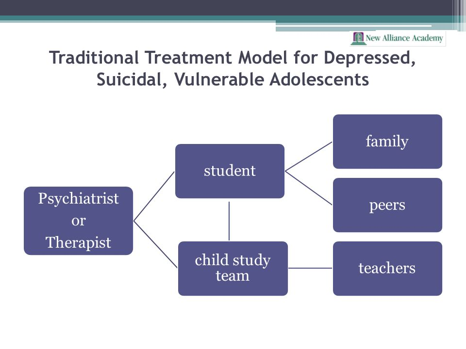 Traditional Treatment Model for Depressed, Suicidal, Vulnerable Adolescents