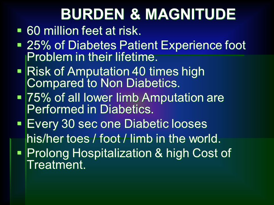 BURDEN & MAGNITUDE 60 million feet at risk. 25% of Diabetes Patient Experience foot Problem in their lifetime.