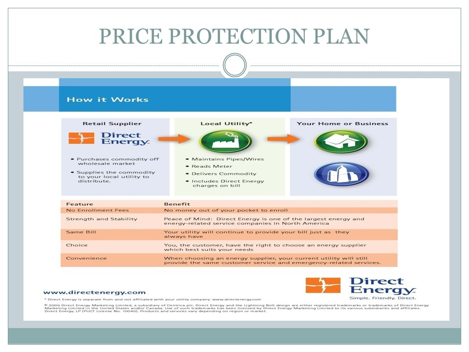 PRICE PROTECTION PLAN
