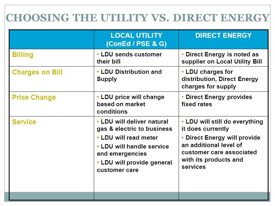 CHOOSING THE UTILITY VS. DIRECT ENERGY