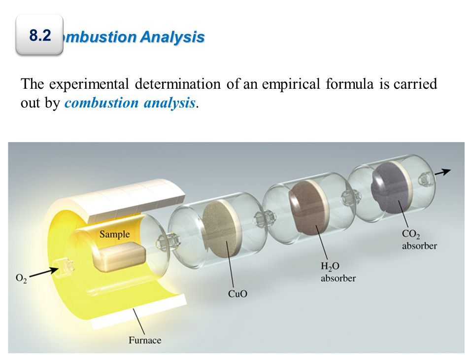 Combustion Analysis 8.2.