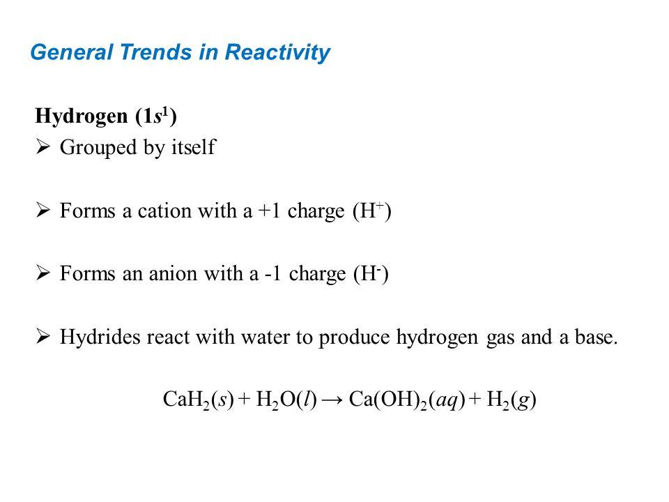 CaH2(s) + H2O(l) → Ca(OH)2(aq) + H2(g)