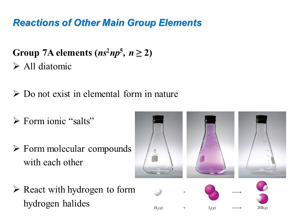 Reactions of Other Main Group Elements