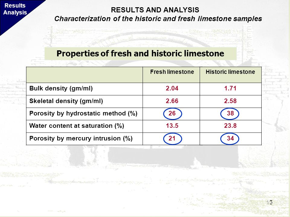 Properties of fresh and historic limestone