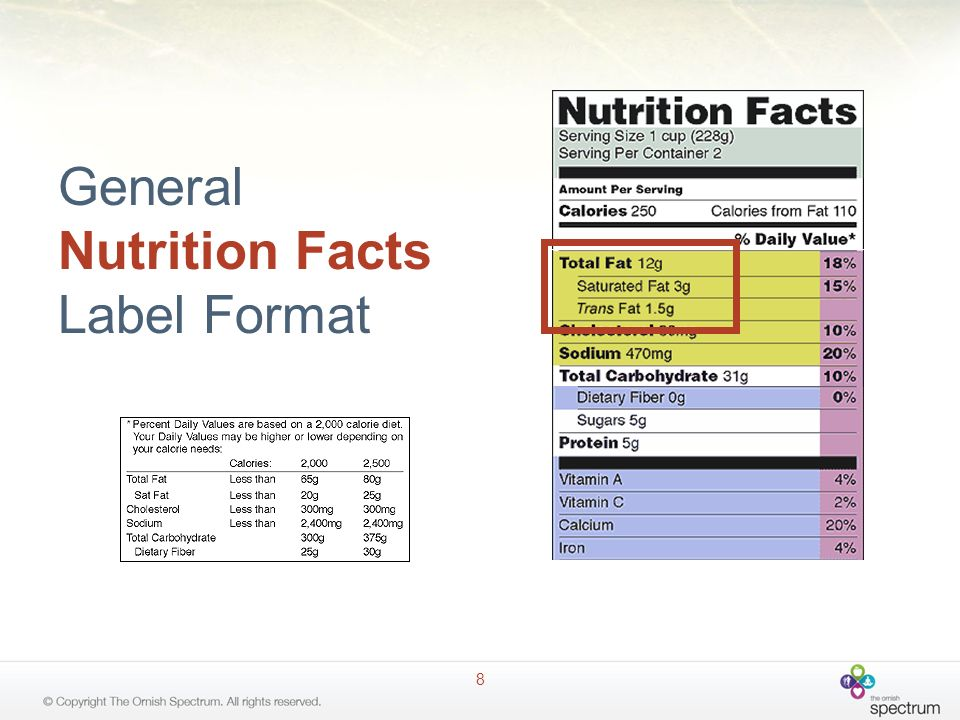 General Nutrition Facts Label Format